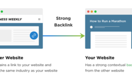 Why are Backlinks Important in SEO